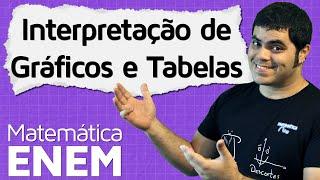 Interpretação de Gráficos e Tabelas (Aula Completa com Exercícios) | Matemática do ENEM