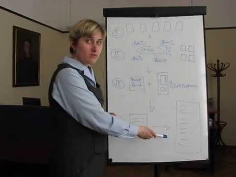 Как писать диплом образец
