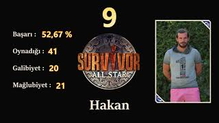 Survivor 2018 Performans Sıralaması HD (26 Mart Dahil - Güncel)