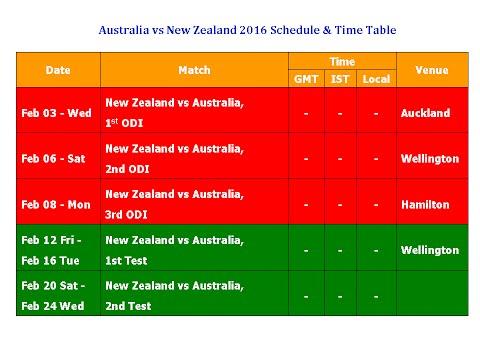 Australia Vs New Zealand 2016 Schedule & Time Table