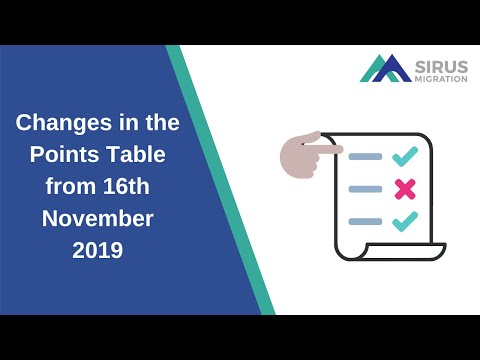 Changes In The Points Table From 16th November 2019
