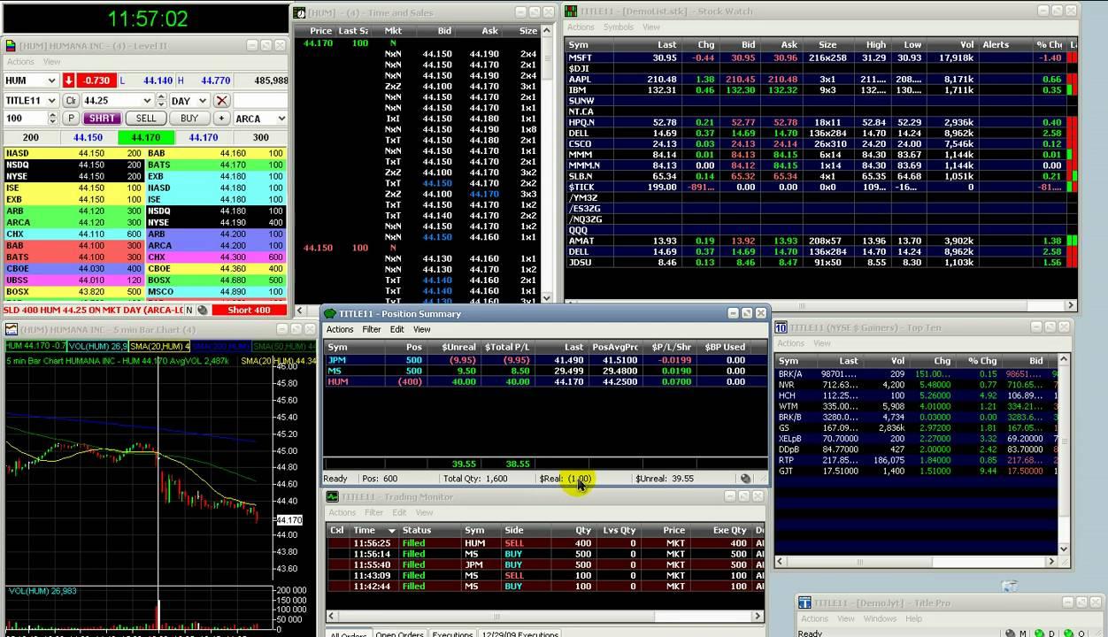 Торговле на бирже nyse работа в аллоды онлайн