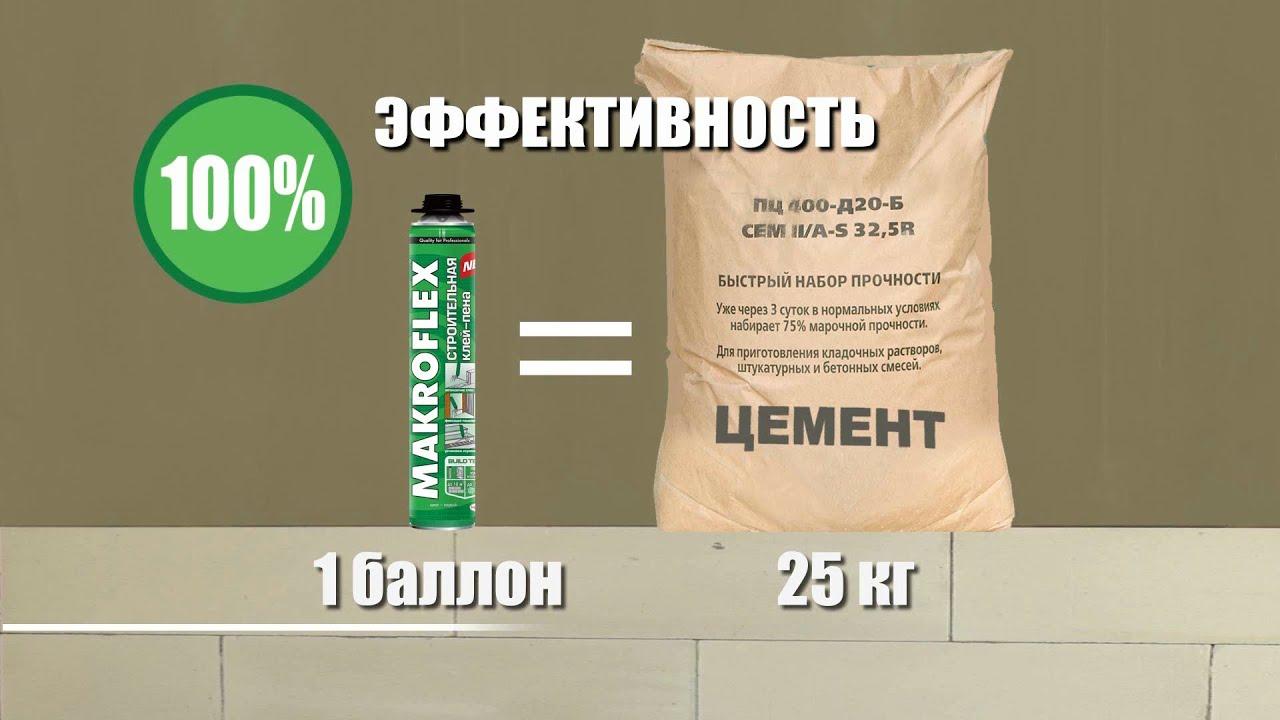 Купить бетон в баллонах прогреваем бетон