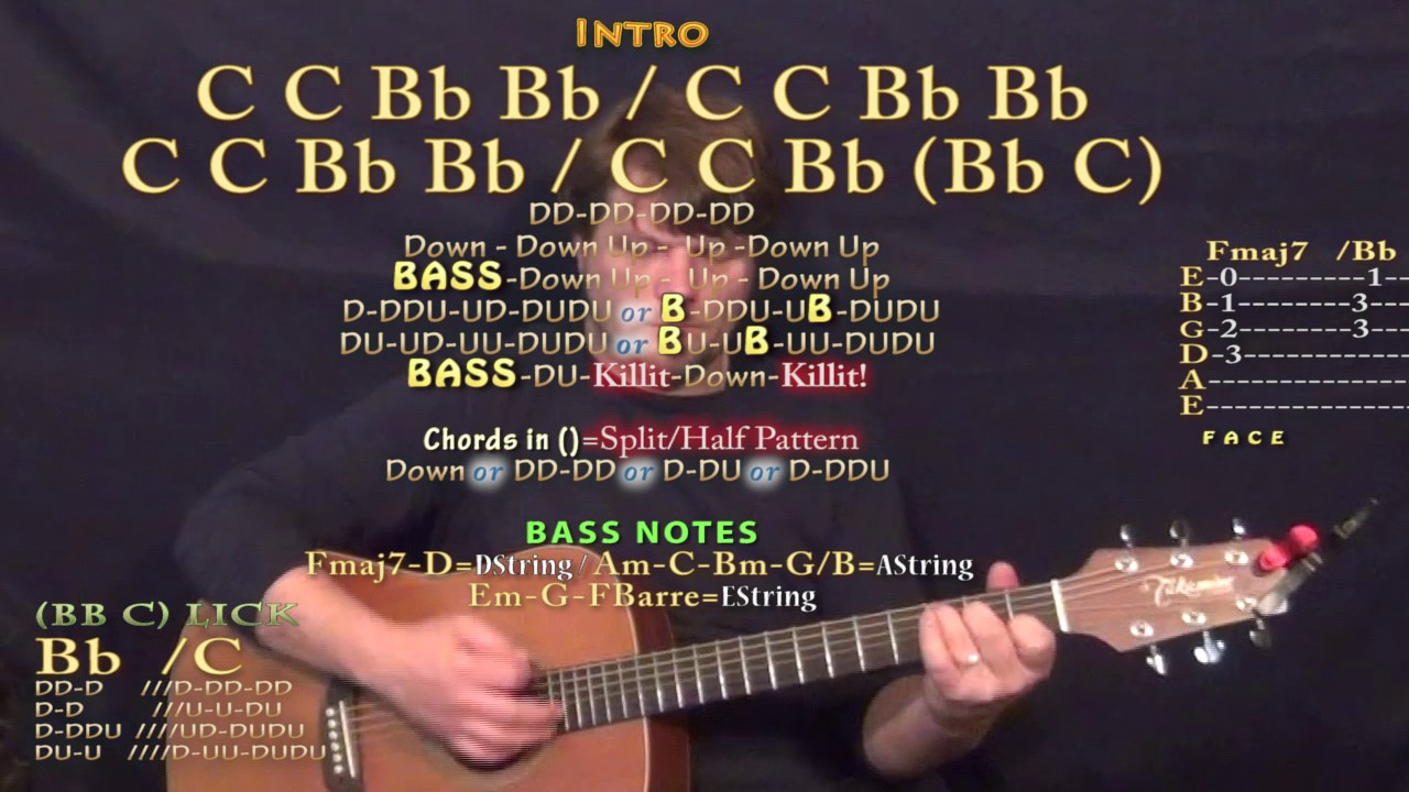 Youre Welcome Dwayne Johnson From Moana Guitar Lesson Chord
