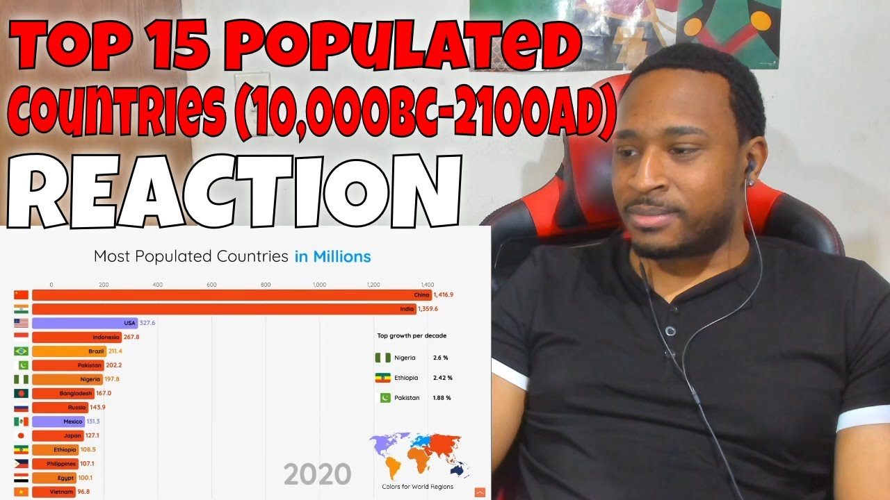 Download Top 15 Most Populated Countries Throughout History