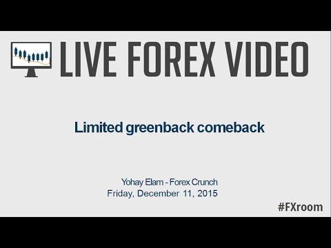 Forex Live Europe Market Open: Limited Greenback Comeback