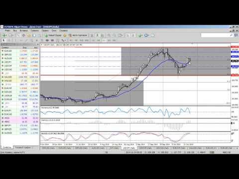 Среднесрочный анализ валютных курсов на Форекс от 27.10.2014