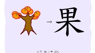 漢字字源:木