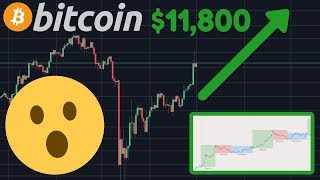 WOOW!!!! BITCOIN EXPLOSION TO $11,800 TARGET??   BTC HALVING IN 11 DAYS!