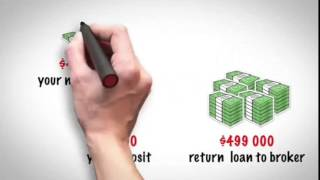 How to make $100 easy on the Forex market 2015...amazing