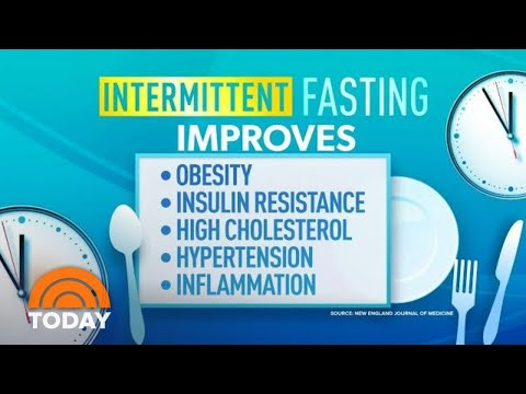 Intermittent Fasting May Have Health Benefits Beyond Weight Loss | TODAY