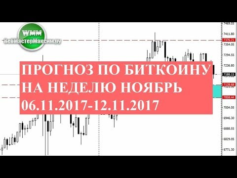 Прогноз по биткоину на неделю ноябрь 06.11.2017-10.11.2017. Только вверх