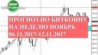 Прогноз по биткоину на неделю ноябрь 06.11.2018-10.11.2018. Только вверх