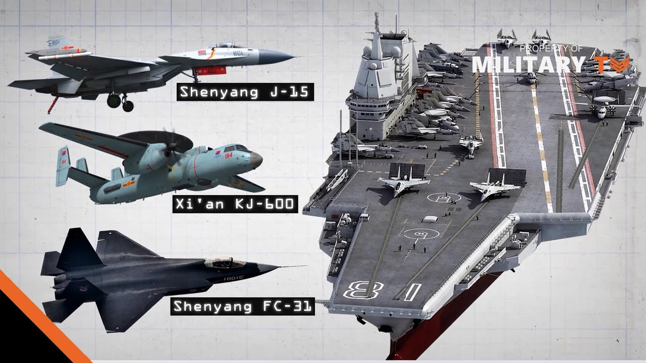Download Type 003 Aircraft Carrier - China's New Super Carrier Review