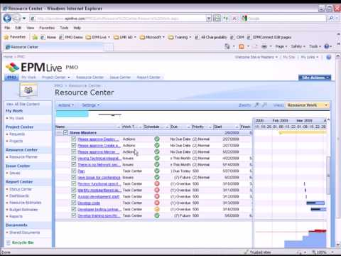 sharepoint based resource planning and what if analysis youtube
