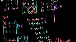 Linear Algebra: Eigenvectors and Eigenspaces for a 3x3 matrix (Bangla)