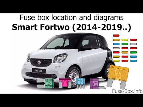 Fuse box location and diagrams: Smart Fortwo (2014-2019..) - YouTubeYouTube