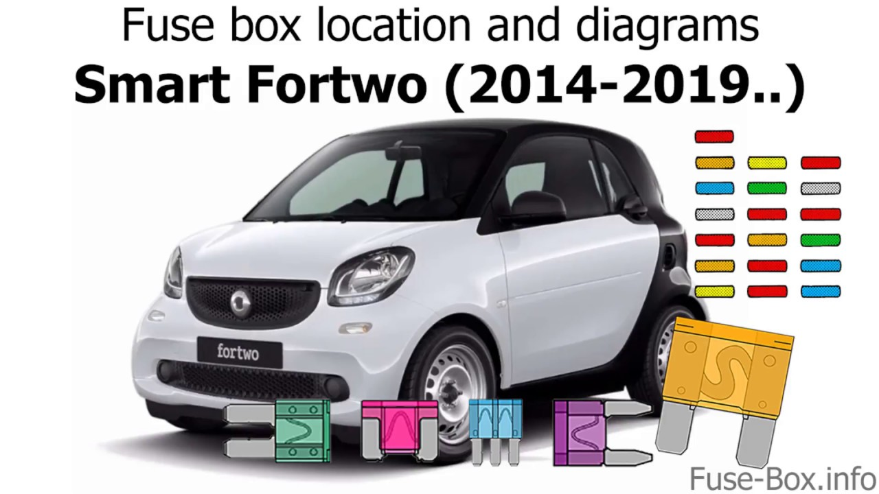 small resolution of fuse box location and diagrams smart fortwo 2014 2019 youtube fuse box on smart car