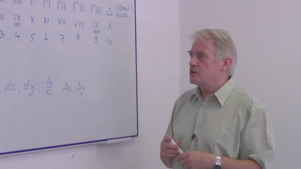 History Of Mathematics History Of Math Symbols Youtube