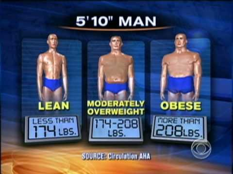 Are You Able To Be Obese and Heart-Healthy
