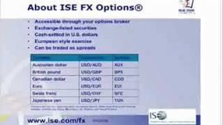 Pt1 Steve Misic on Entry & Exit Strategies Using FX Options