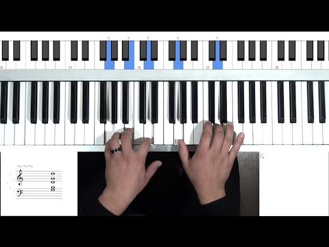 ZAYN, Taylor Swift | I Don't Wanna Live Forever (Fifty Shades Darker) | Piano Tutorial