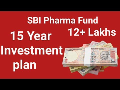 SBI Pharma Fund | SBI SIP Account Investment Plan Details | Pharma Fund