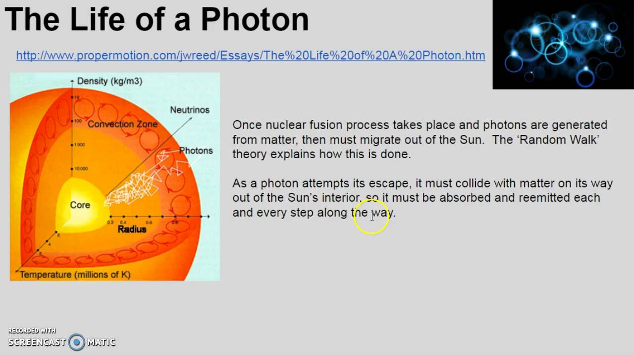 7 - 3 The Life and Death of a Photon - YouTube