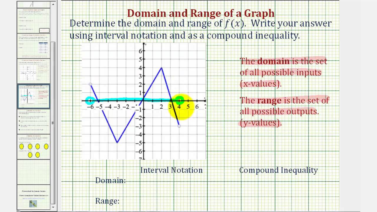 Functions Domain Range with videos worksheets games – Domain and Range of a Graph Worksheet