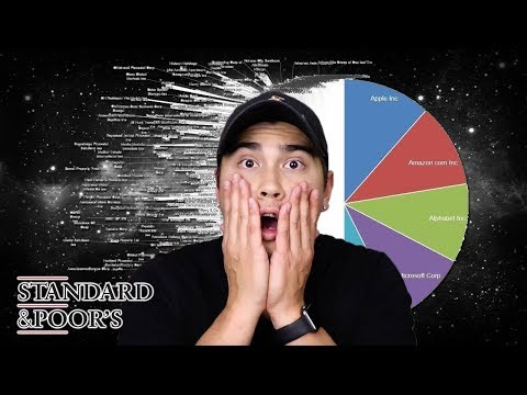 The SHOCKING TRUTH About The S&P500!!! 😱