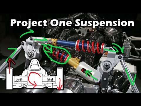 Mercedes Project ONE Suspension – Explanation and Analysis