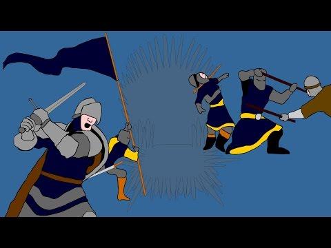 ASOIAF: Targaryen Dynasty (Part 2) - History of Westeros Series