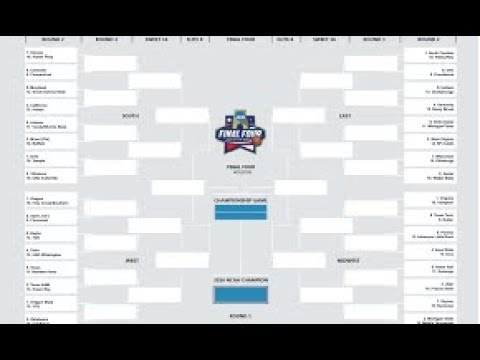 My 2018 NCAA Tournament Predictions! (March Madness!!!!)