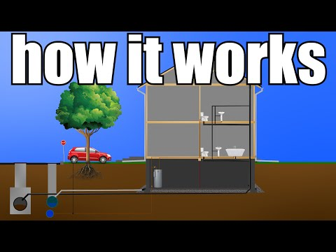 How Your Home Plumbing Works (From Start to Finish) | GOT2LEARN