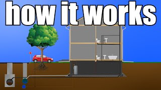 How Your Home Plumbing Works (From Start to Finish)   GOT2LEARN
