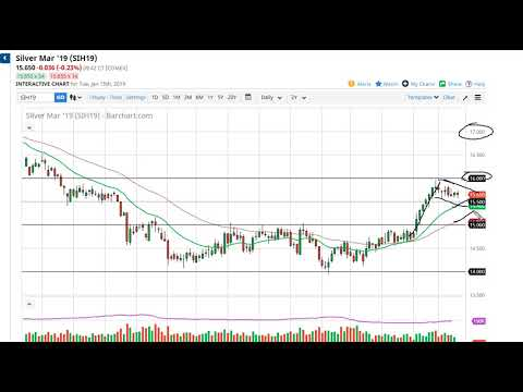 Silver Technical Analysis for January 16, 2019 by FXEmpire.com Mp3
