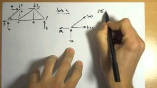 Cálculo de estructuras. Método de los nudos. Parte 4. Explicación