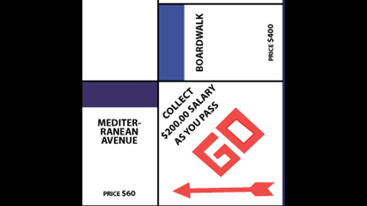 Monopoly Mediterranean Avenue Mandela Effect 441 Youtube