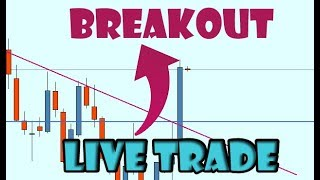 FOREX: Live trading the breakout candle!