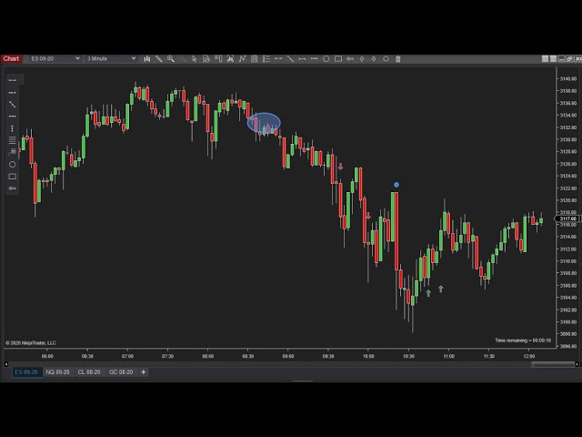 061720 -- Daily Market Review ES CL NQ - Live Futures Trading Call Room