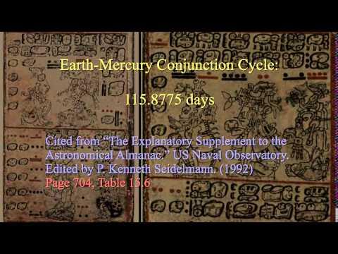 Long Count 2012 Mayan Calendar