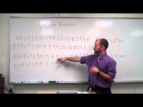 Etruscan Alphabet