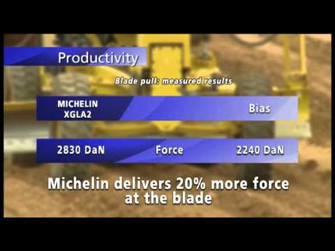 Bias vs Radial 1 - Grader Productivity
