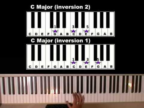 American Pie -Easy Piano & Keyboard Tutorial