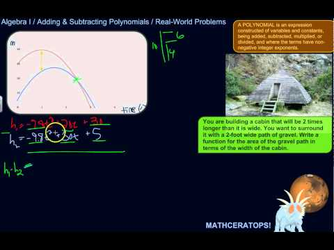 Real World Applications of Polynomial Addition/Subtraction