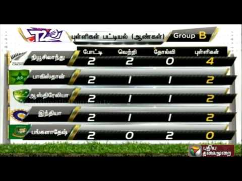ICC T20 World Cup: Group B points table