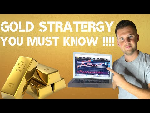 ALL GOLD TRADERS NEED TO KNOW THIS STRATEGY!!!!