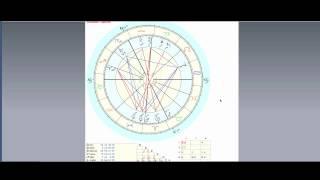 Entendiendo las casas astrales