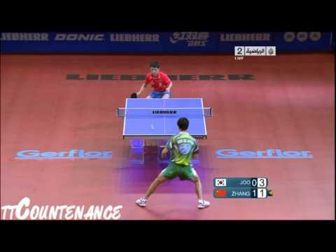 World Cup: Zhang Jike-Joo Se Hyuk