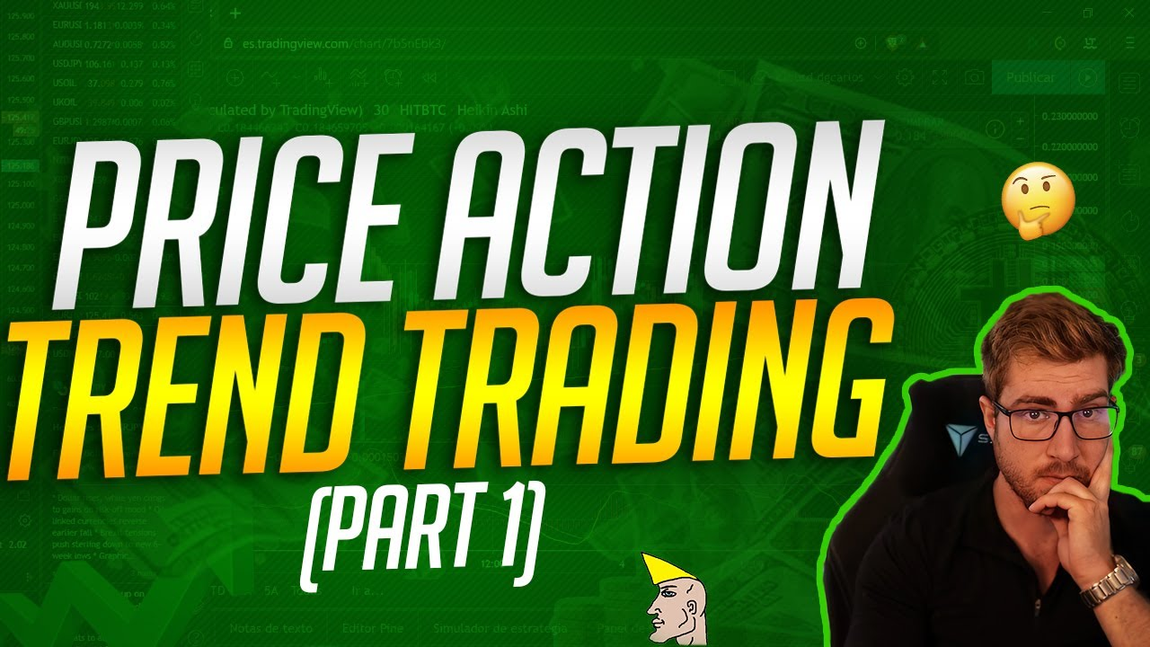 Technical Analysis: Price Action Based Trends (Part 1)